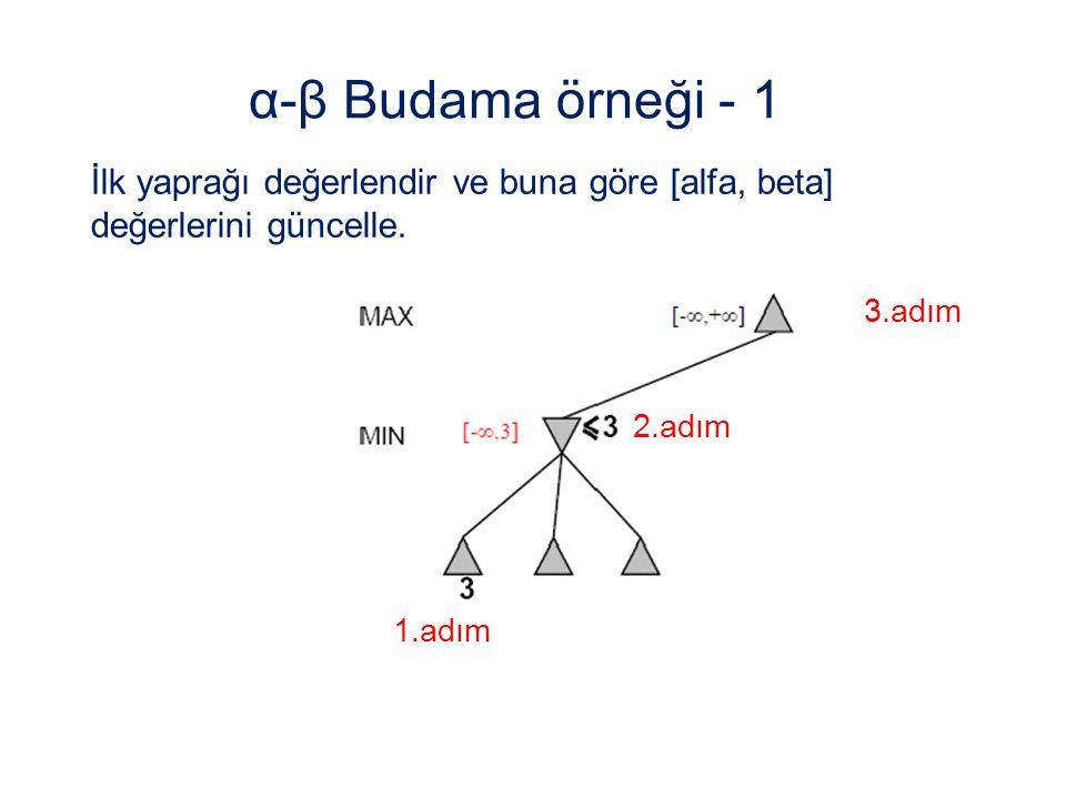 α-β Budama örneği - 1 İlk yaprağı değerlendir ve buna göre [alfa, beta] değerlerini güncelle. 3.adım.